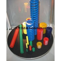 德国DANLY氮气弹簧分类简介