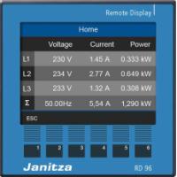 janitza  RD96远程显示器-外部显示器