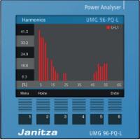 janitza捷尼查 UMG 96-PQ-L功率分析器